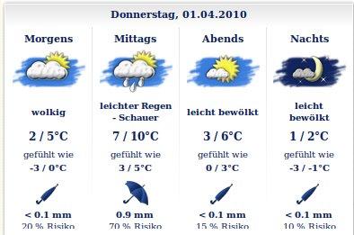 Wetter Meckenheim