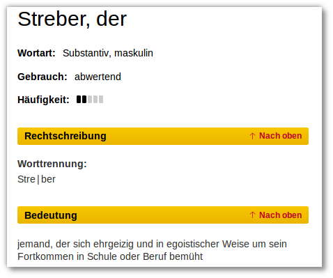 Spiegel online eine redaktion von n rglern for Spiegel redaktion